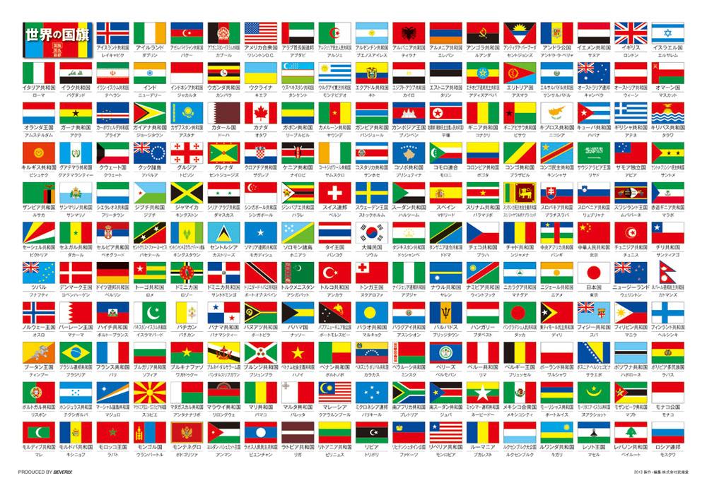 株式会社ビバリー 世界の国旗